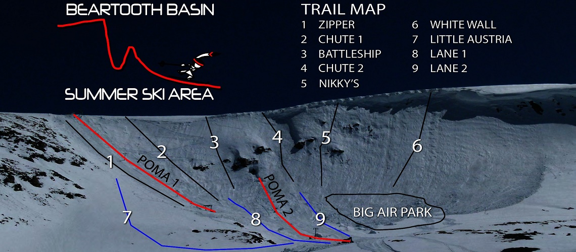 Beartooth Basin (America's Only Summer Ski Area) Seeks Help